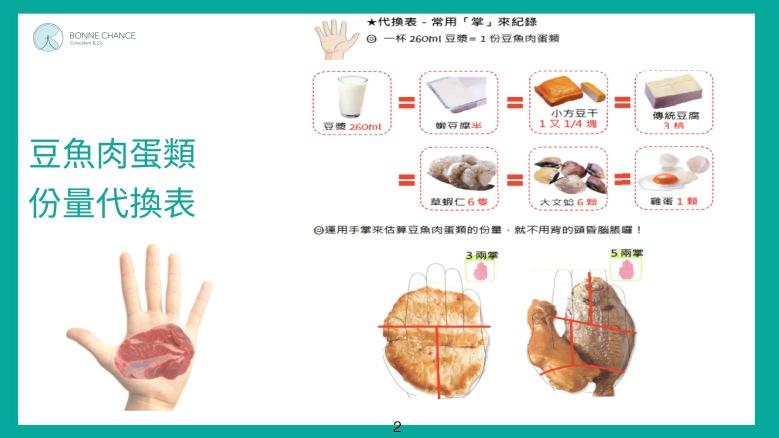 BC_食物代換表 拷貝.jpg